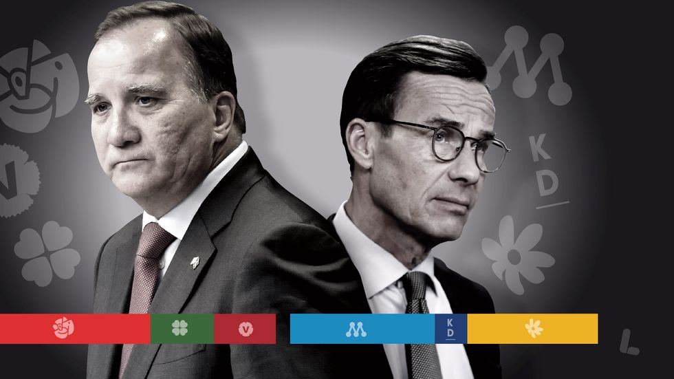 Partierna som står bakom Ulf Kristersson som statsminister samlar 50,0 procent av väljarna enligt SvD/Sifos junimätning. Grafik: Alexander Rauscher