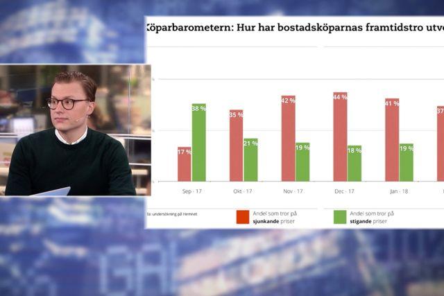 Talespersonen och presschefen Staffan Tell redogör för färsk bostadsstatistik från Hemnet.