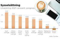 Så utvecklas ekonomin regionalt 2021 enligt Nordea.