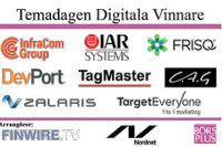 Välkommen till Börsplus Temadag Digitala Vinnare
